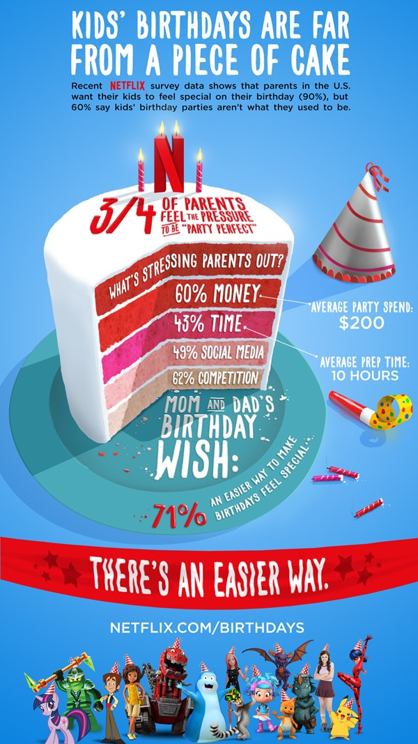 Birthdays Infographic.jpg